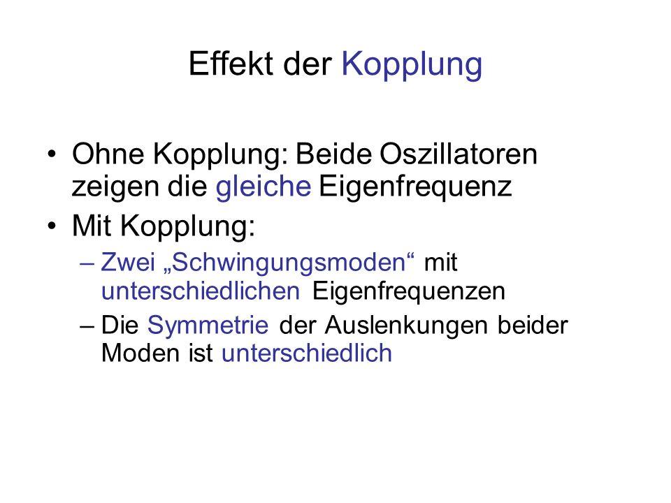 Effekt der Kopplung Ohne Kopplung: Beide Oszillatoren zeigen die gleiche Eigenfrequenz Mit Kopplung: –Zwei Schwingungsmoden mit unterschiedlichen Eige