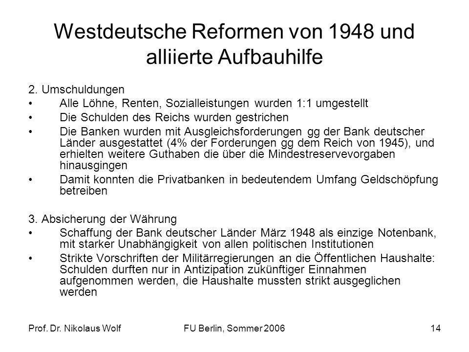 Prof. Dr. Nikolaus WolfFU Berlin, Sommer 200614 Westdeutsche Reformen von 1948 und alliierte Aufbauhilfe 2. Umschuldungen Alle Löhne, Renten, Sozialle