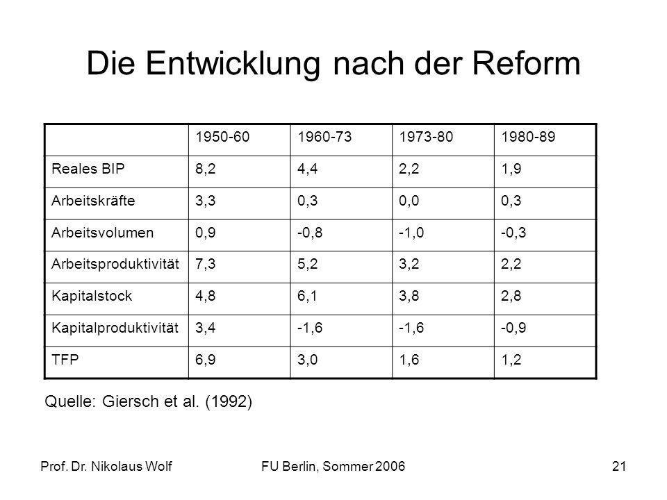 Prof. Dr. Nikolaus WolfFU Berlin, Sommer 200621 Die Entwicklung nach der Reform 1950-601960-731973-801980-89 Reales BIP8,24,42,21,9 Arbeitskräfte3,30,