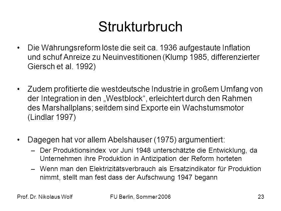 Prof. Dr. Nikolaus WolfFU Berlin, Sommer 200623 Strukturbruch Die Währungsreform löste die seit ca. 1936 aufgestaute Inflation und schuf Anreize zu Ne