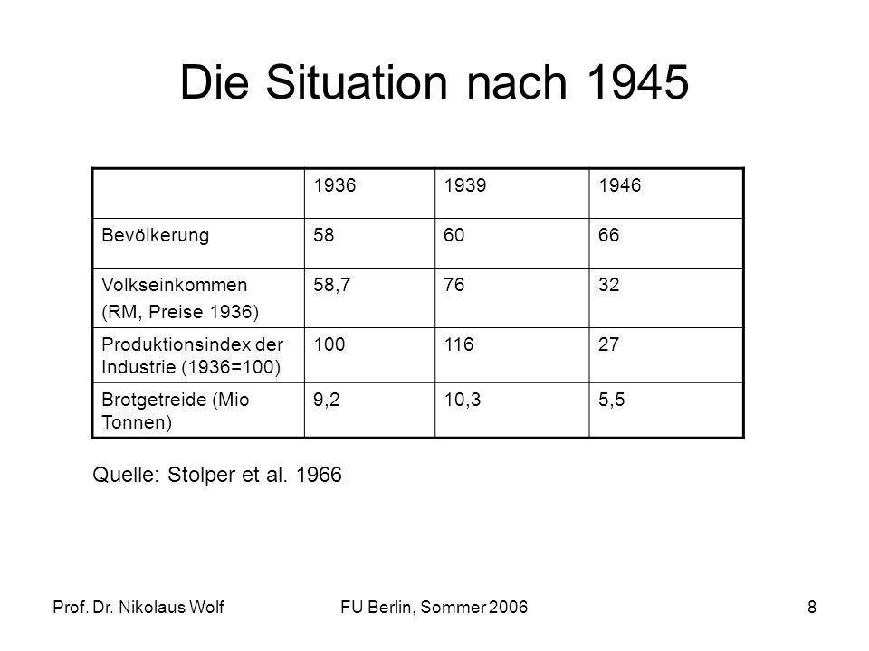 Prof. Dr. Nikolaus WolfFU Berlin, Sommer 20068 Die Situation nach 1945 193619391946 Bevölkerung586066 Volkseinkommen (RM, Preise 1936) 58,77632 Produk