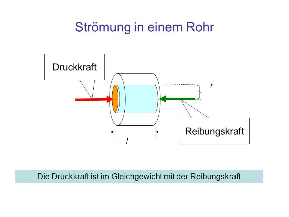 Strömung in einem Rohr Druckkraft Reibungskraft r l Die Druckkraft ist im Gleichgewicht mit der Reibungskraft