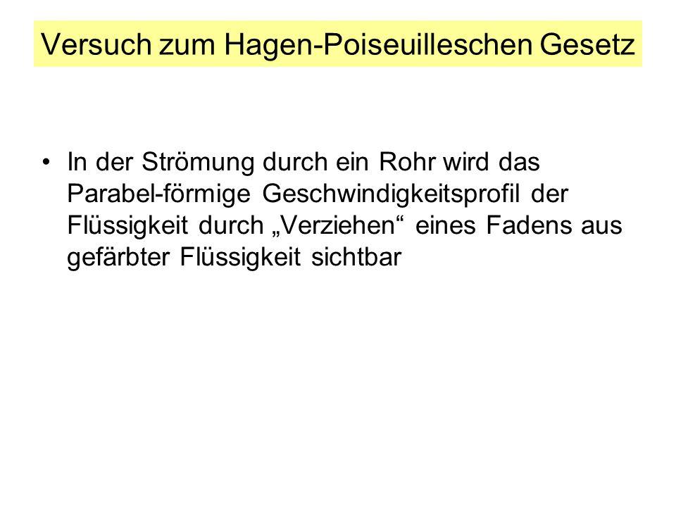Versuch zum Hagen-Poiseuilleschen Gesetz In der Strömung durch ein Rohr wird das Parabel-förmige Geschwindigkeitsprofil der Flüssigkeit durch Verziehe