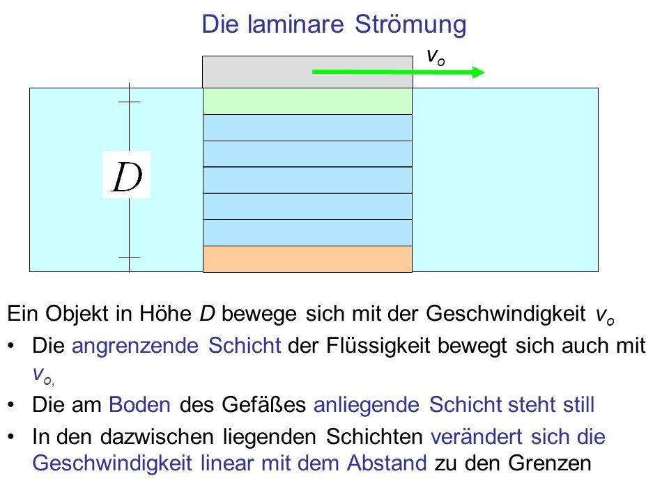 Die laminare Strömung Ein Objekt in Höhe D bewege sich mit der Geschwindigkeit v o Die angrenzende Schicht der Flüssigkeit bewegt sich auch mit v o, D