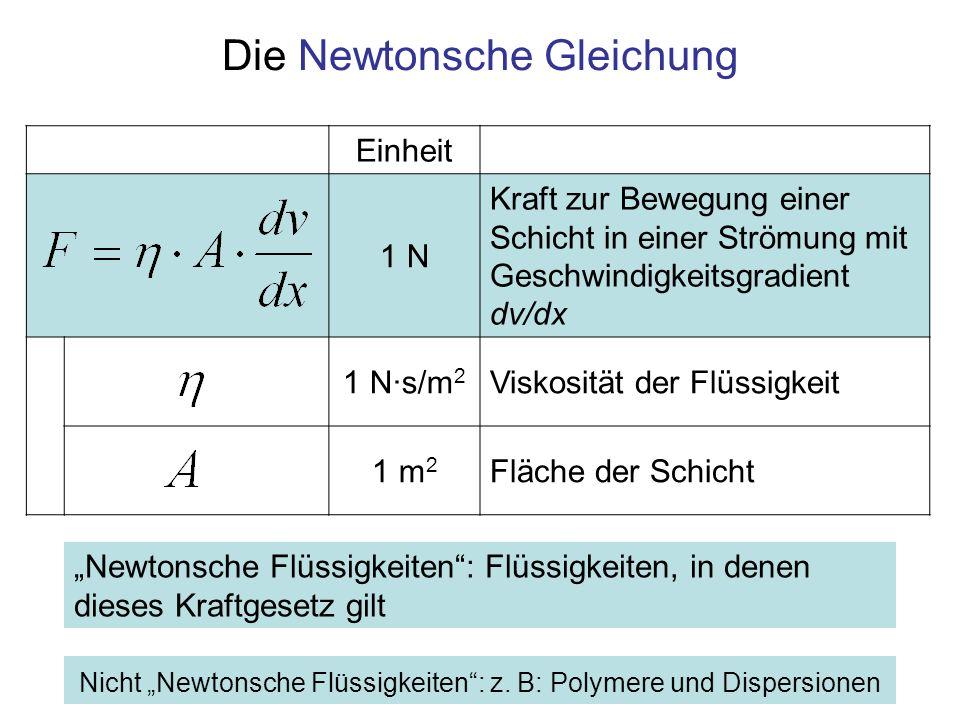 Einheit 1 N Kraft zur Bewegung einer Schicht in einer Strömung mit Geschwindigkeitsgradient dv/dx 1 N·s/m 2 Viskosität der Flüssigkeit 1 m 2 Fläche de