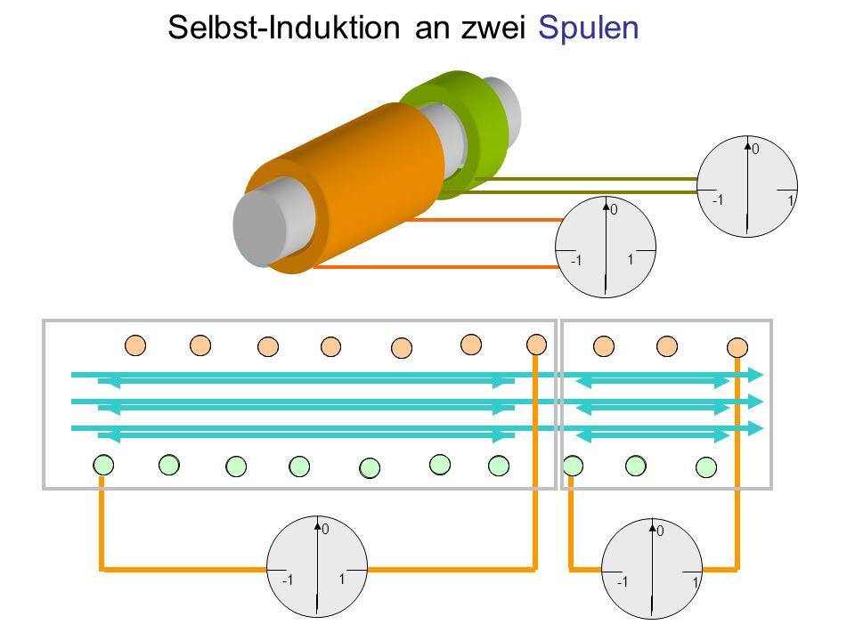1 V An Spule 1 induzierte Spannung 1 V An Spule 2 induzierte Spannung An den Spulen induzierte Spannungen 1 0 1 0
