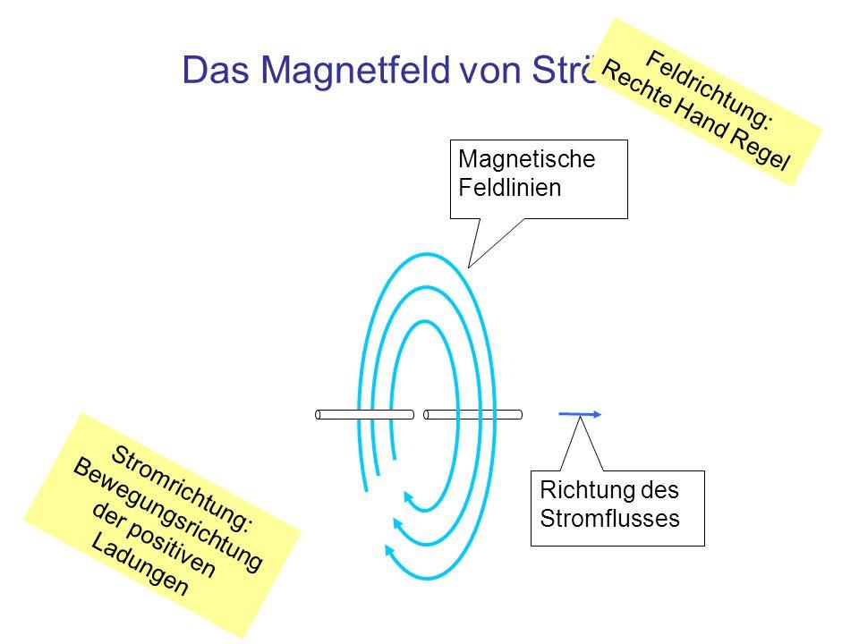 Magnetfelder als Funktion der Ladung 1 0,5 0 Volt