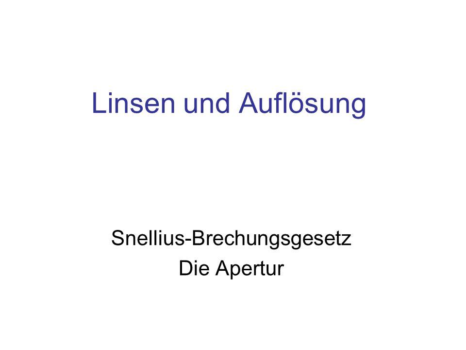 Inhalt Das Snellius-Brechungsgesetz Auflösung eines optischen Instruments Optische Instrumente sind Trichter für Lichtwellen Ihr wichtigstes Merkmal ist die Öffnung, die Linsen lenken die Wellen um