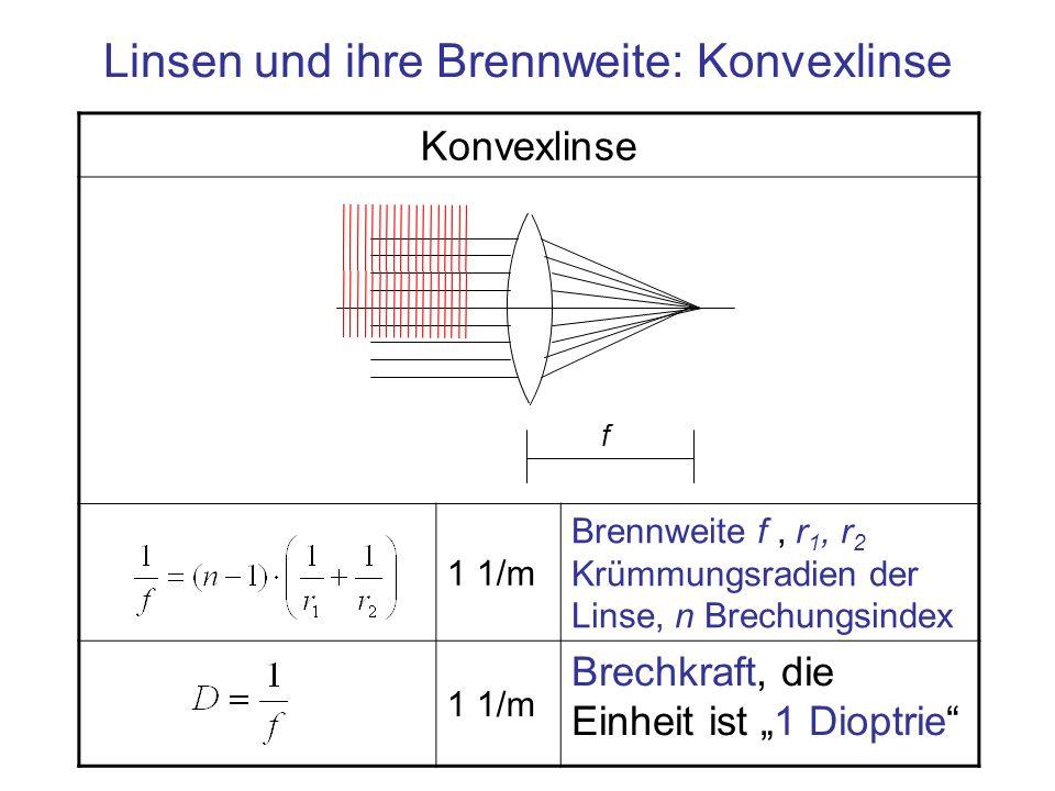 Linsen und ihre Brennweite: Konkavlinse Konkavlinse 1 1/m Brennweite f, r 1, r 2 Krümmungsradien der Linse, n Brechungsindex 1 1/m Brechkraft, die Einheit ist 1 Dioptrie f