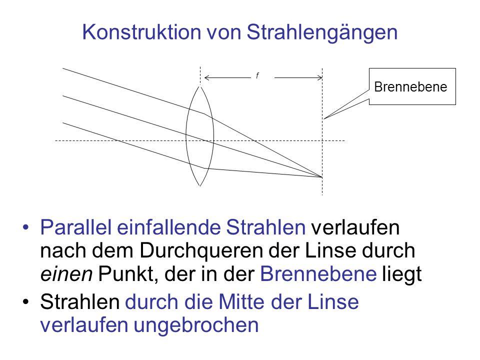 Abbildung eines Gitters mit zu kleiner Auflösung in horizontaler Richtung 200mm ~3m Linse, f=200mm