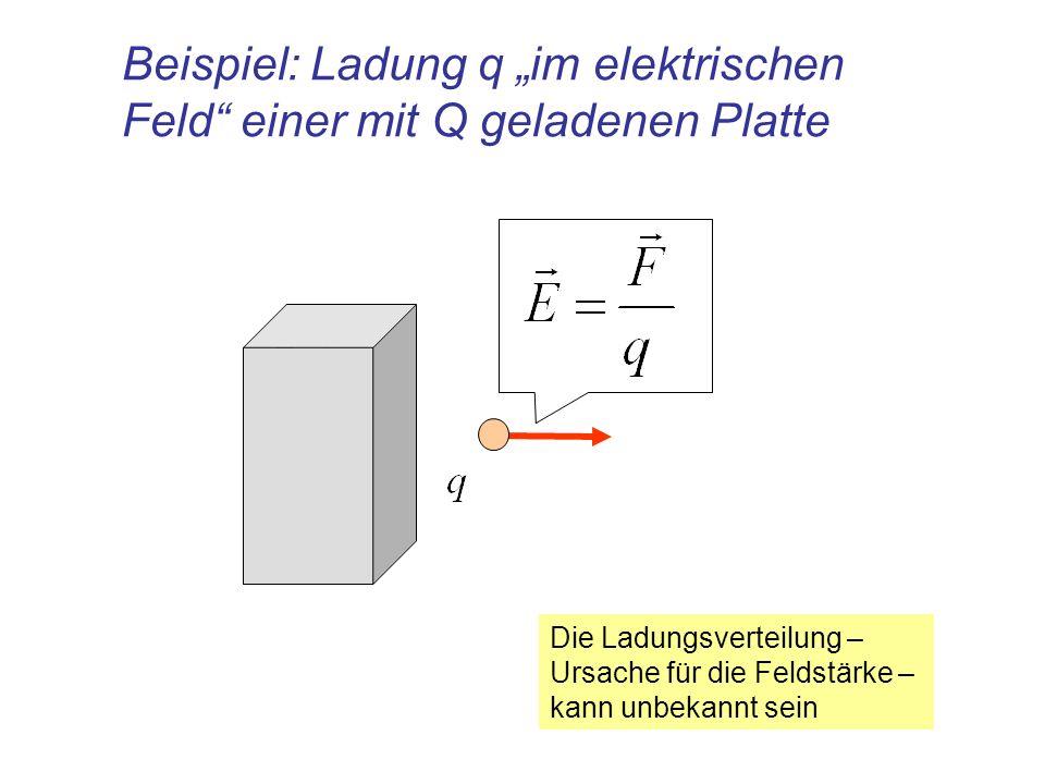 Die Ladungsverteilung – Ursache für die Feldstärke – kann unbekannt sein Beispiel: Ladung q im elektrischen Feld einer mit Q geladenen Platte