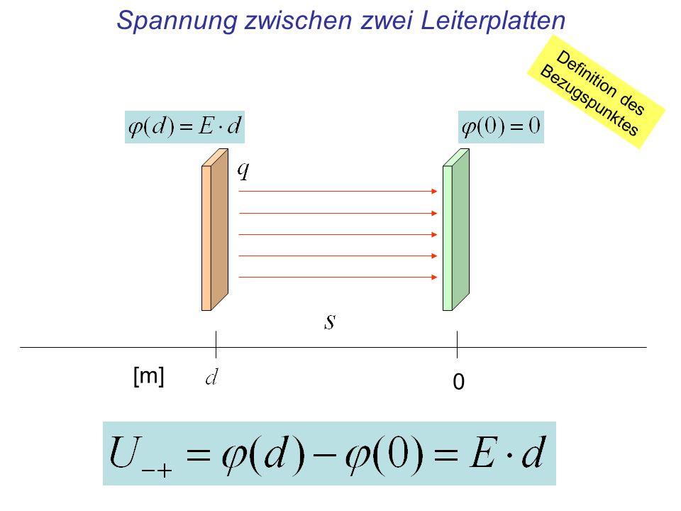 Spannung zwischen zwei Leiterplatten 0 [m] Definition des Bezugspunktes