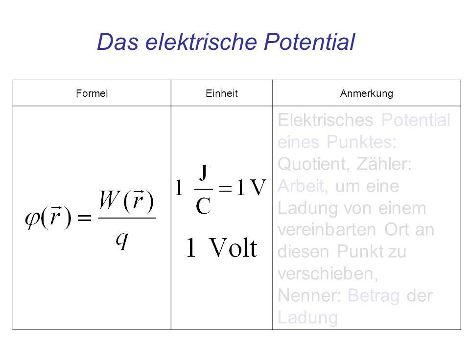 FormelEinheitAnmerkung Elektrisches Potential eines Punktes: Quotient, Zähler: Arbeit, um eine Ladung von einem vereinbarten Ort an diesen Punkt zu ve