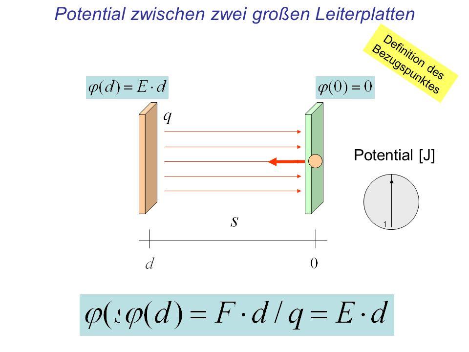 Potential zwischen zwei großen Leiterplatten 1 Potential [J] Definition des Bezugspunktes