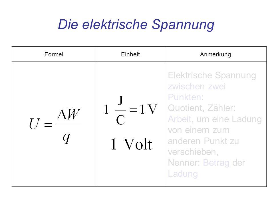 FormelEinheitAnmerkung Elektrische Spannung zwischen zwei Punkten: Quotient, Zähler: Arbeit, um eine Ladung von einem zum anderen Punkt zu verschieben