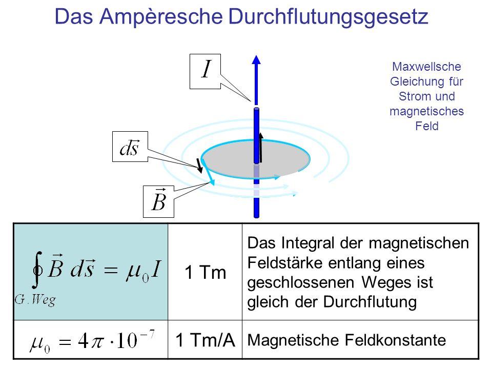 Das Ampèresche Durchflutungsgesetz 1 Tm Das Integral der magnetischen Feldstärke entlang eines geschlossenen Weges ist gleich der Durchflutung 1 Tm/A