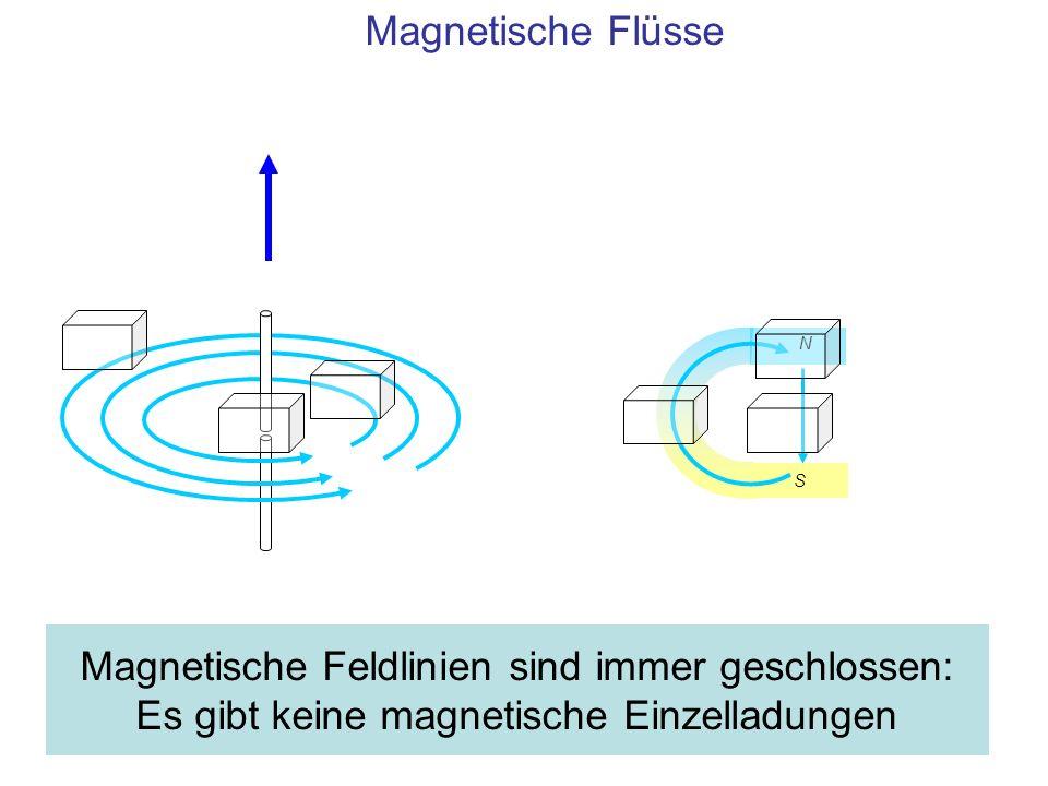 Versuch Überprüfung des magnetischen Flusses auf alle Seiten eines Kastens: Geschlossene Feldlinien, obwohl ein Magnet darin liegt.