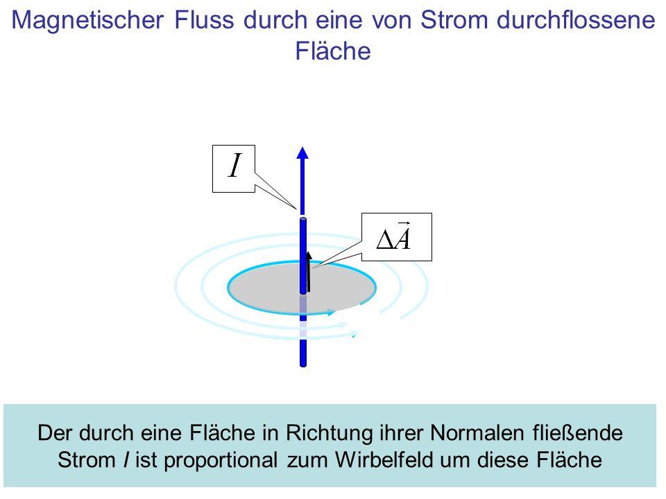 Magnetischer Fluss durch eine von Strom durchflossene Fläche Der durch eine Fläche in Richtung ihrer Normalen fließende Strom I ist proportional zum W