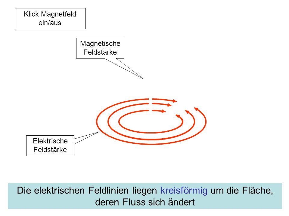 Induktion durch Änderung des magnetischen Flusses um einen stromdurchflossenen Leiter