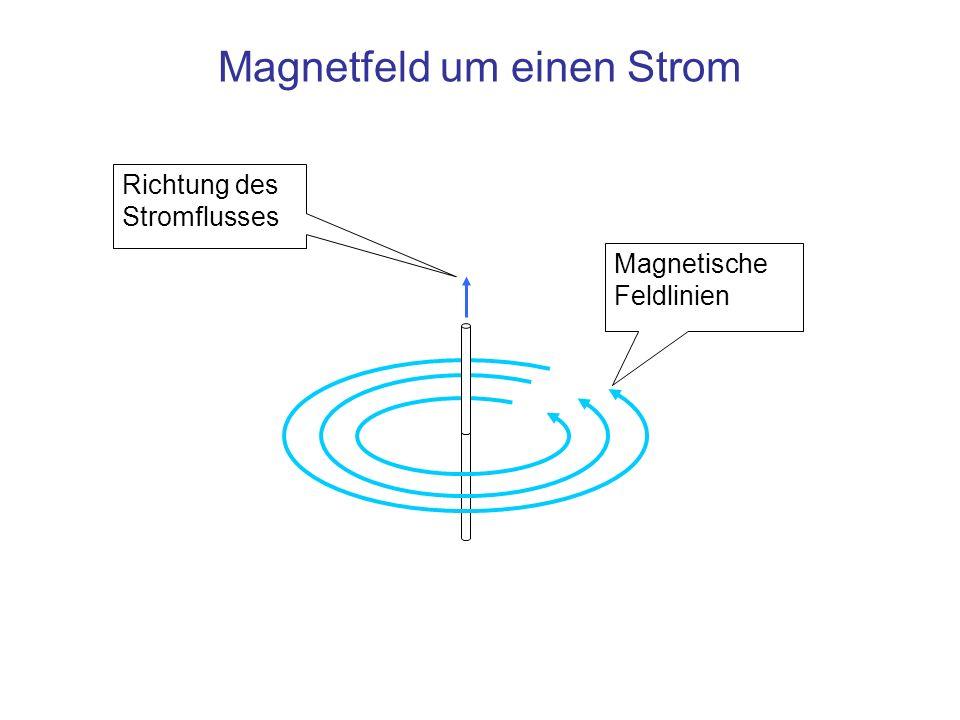 Magnetfeld um einen Strom Magnetische Feldlinien Richtung des Stromflusses