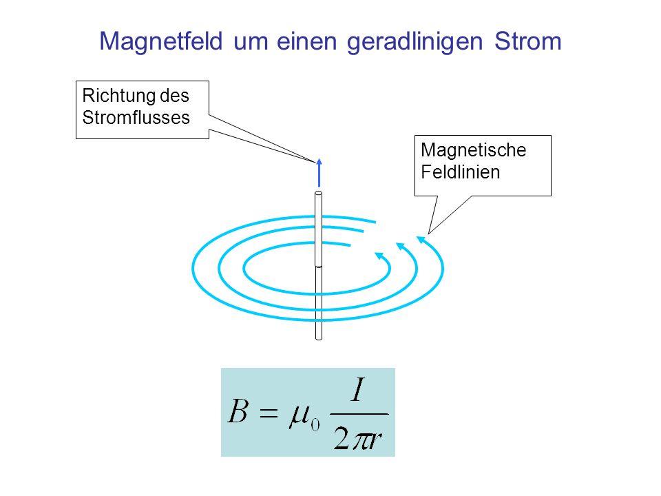 1 Vs/m Durchflutung: Magneti- sche Flußdichte mal Weg 1 Vs/m Konstante Feldstärke im Abstand r vom Strom 1 Vs/m 2 Magnetische Flussdichte im Abstand r vom Strom Berechnung des Magnetfelds um einen geradlinigen Strom mit Hilfe des Durchflutungs-Gesetzes