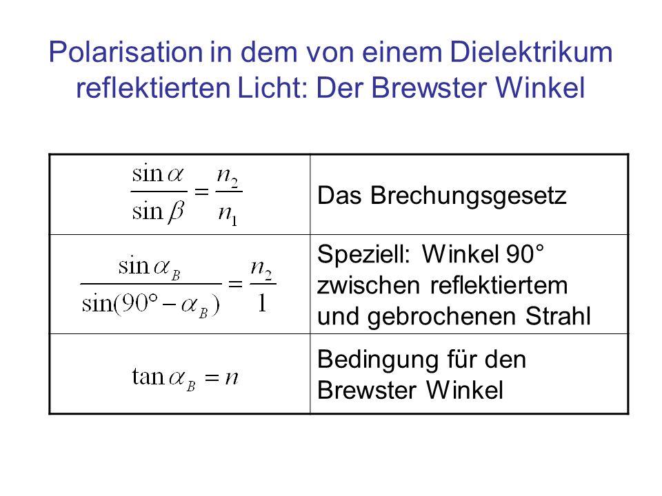 Polarisation in dem von einem Dielektrikum reflektierten Licht: Der Brewster Winkel Das Brechungsgesetz Speziell: Winkel 90° zwischen reflektiertem un