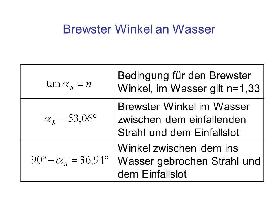Brewster Winkel an Wasser Bedingung für den Brewster Winkel, im Wasser gilt n=1,33 Brewster Winkel im Wasser zwischen dem einfallenden Strahl und dem