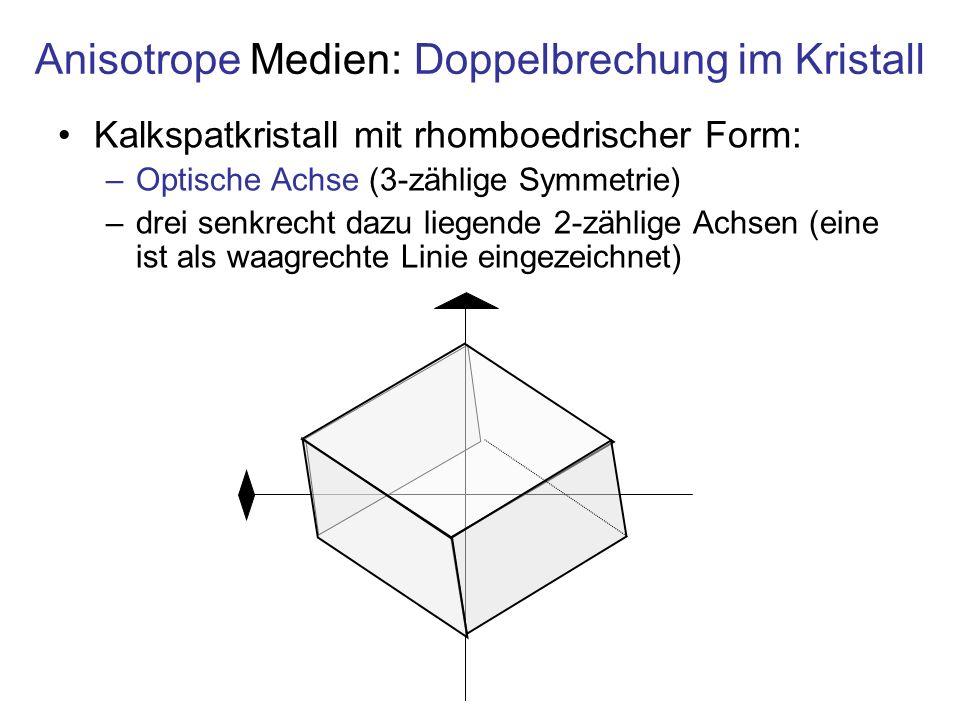Anisotrope Medien: Doppelbrechung im Kristall Kalkspatkristall mit rhomboedrischer Form: –Optische Achse (3-zählige Symmetrie) –drei senkrecht dazu li