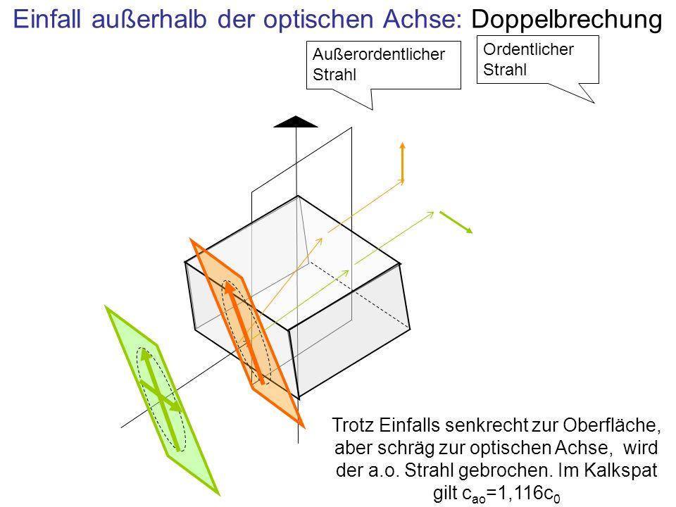 Einfall außerhalb der optischen Achse: Doppelbrechung Ordentlicher Strahl Außerordentlicher Strahl Trotz Einfalls senkrecht zur Oberfläche, aber schrä