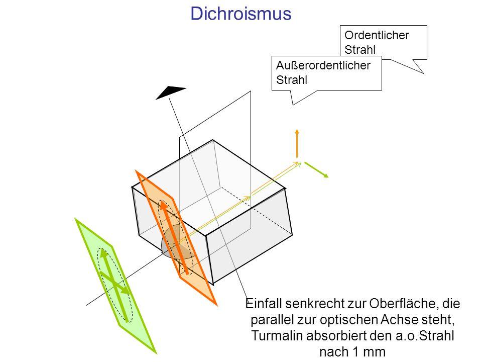 Dichroismus Ordentlicher Strahl Außerordentlicher Strahl Einfall senkrecht zur Oberfläche, die parallel zur optischen Achse steht, Turmalin absorbiert