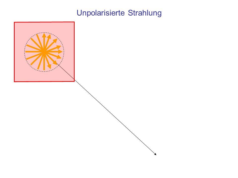 Unpolarisierte Strahlung