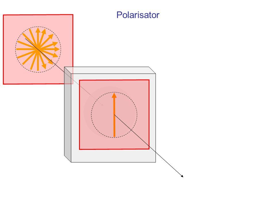 Anisotrope Medien: Doppelbrechung im Kristall Kalkspatkristall mit rhomboedrischer Form: –Optische Achse (3-zählige Symmetrie) –drei senkrecht dazu liegende 2-zählige Achsen (eine ist als waagrechte Linie eingezeichnet)