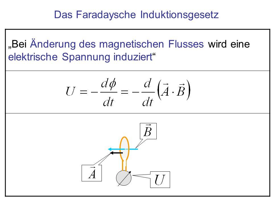 Bei Änderung des magnetischen Flusses wird eine elektrische Spannung induziert Das Faradaysche Induktionsgesetz