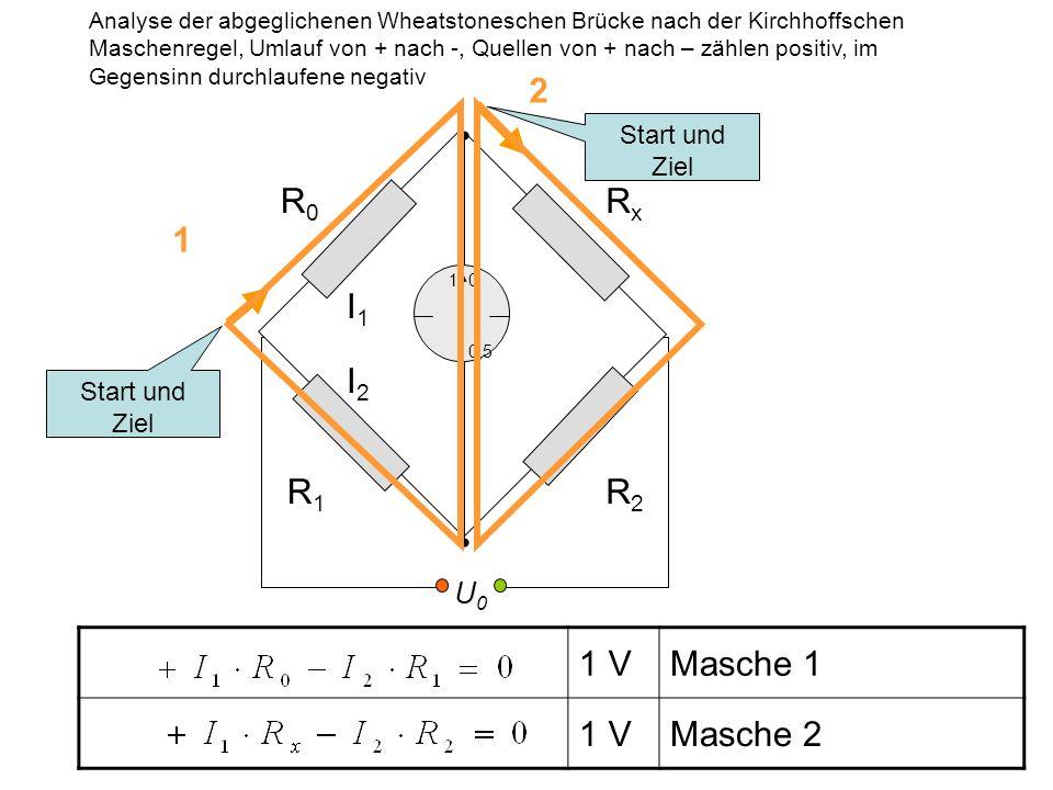 RxRx R0R0 R1R1 R2R2 U0U0 1 VMasche 1 1 VMasche 2 10 0,5 Start und Ziel 1 2 Analyse der abgeglichenen Wheatstoneschen Brücke nach der Kirchhoffschen Ma