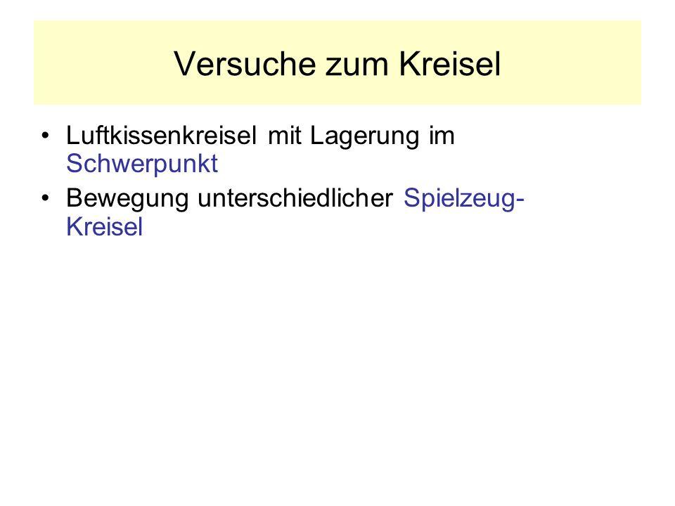 Figurenachse Der kräftefreie Kreisel Raumfester Drehimpuls Winkel- geschwindig- keit