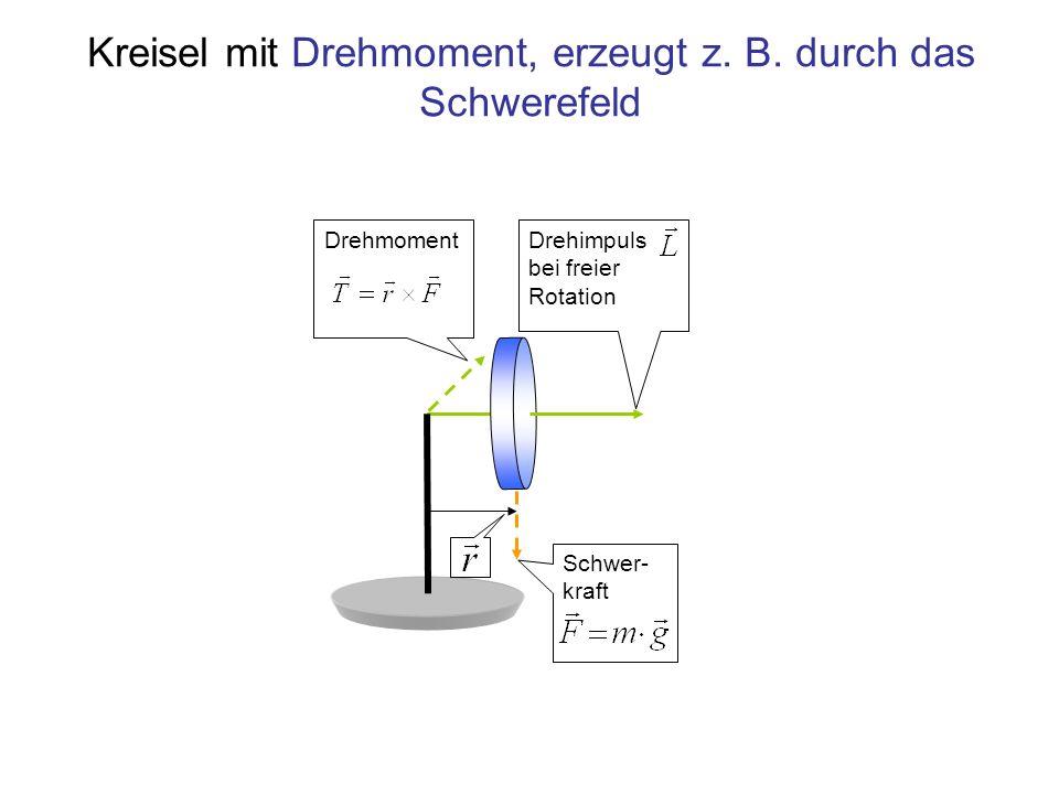 Kreisel mit Drehmoment senkrecht zur Achse Drehimpulse sind Vektoren und lassen sich als solche addieren Das Drehmoment ist die Ableitung des Drehimpulses nach der Zeit Das Produkt aus Zeitintervall und Drehmoment ergibt die Änderung des Drehimpulses