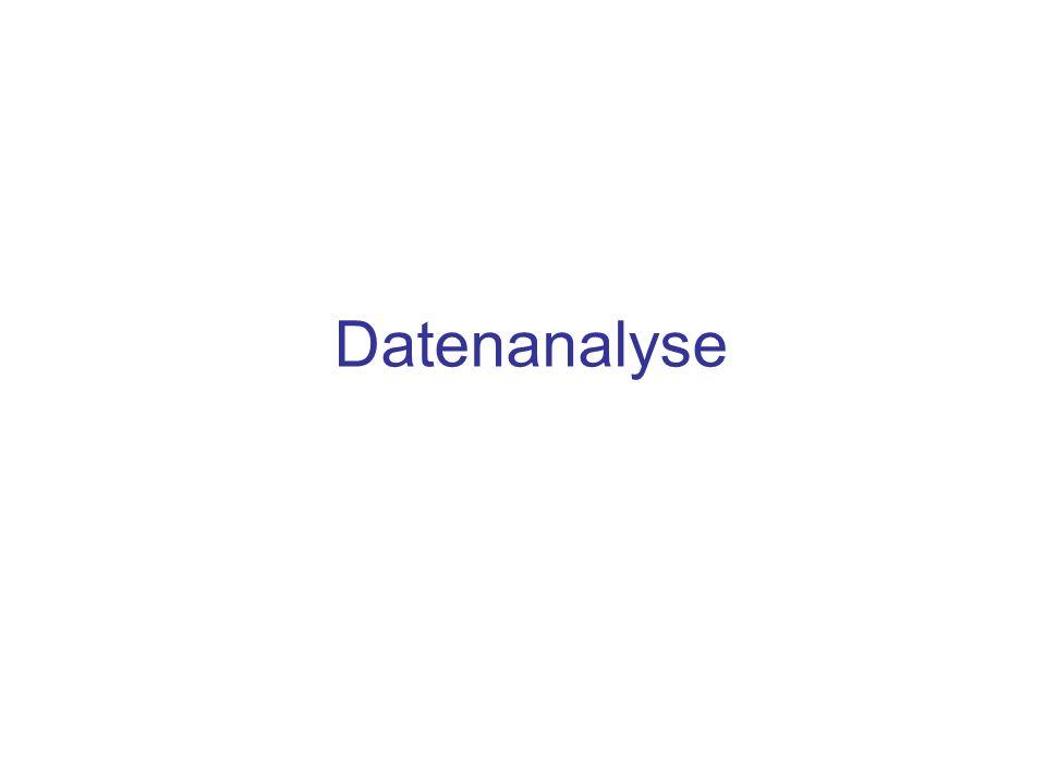 Zusammenfassung: Datenanalyse Liste der Messwerte Histogramm Schwerpunkt des Histogramms: Mittelwert μ Breite des Histogramms: Die Standardabweichung zeigt die Breite des Intervalls μ±σ, in dem 68% der nächsten Beobachtungen erwartet werden Im Intervall μ±3σ werden 99,7% der nächsten Beobachtungen erwartet