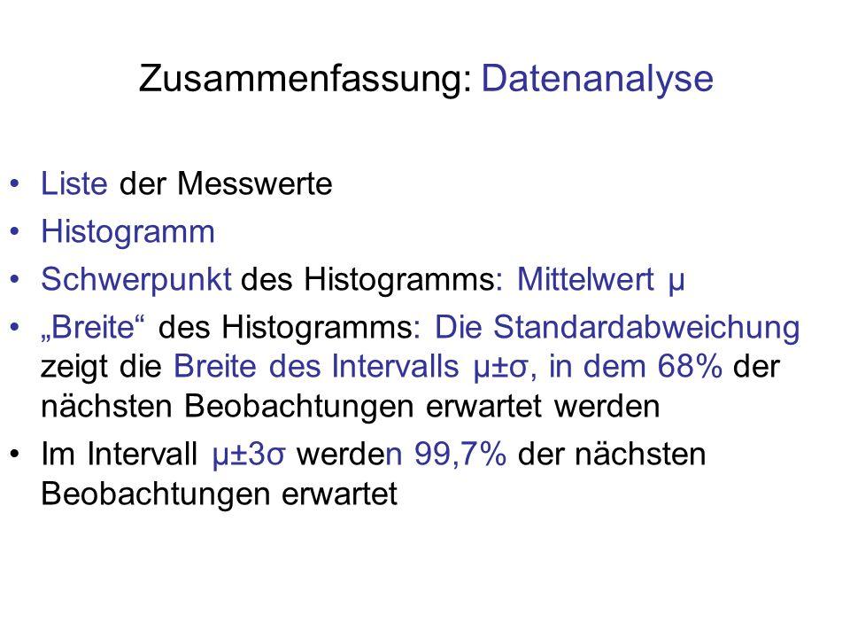 Zusammenfassung: Datenanalyse Liste der Messwerte Histogramm Schwerpunkt des Histogramms: Mittelwert μ Breite des Histogramms: Die Standardabweichung