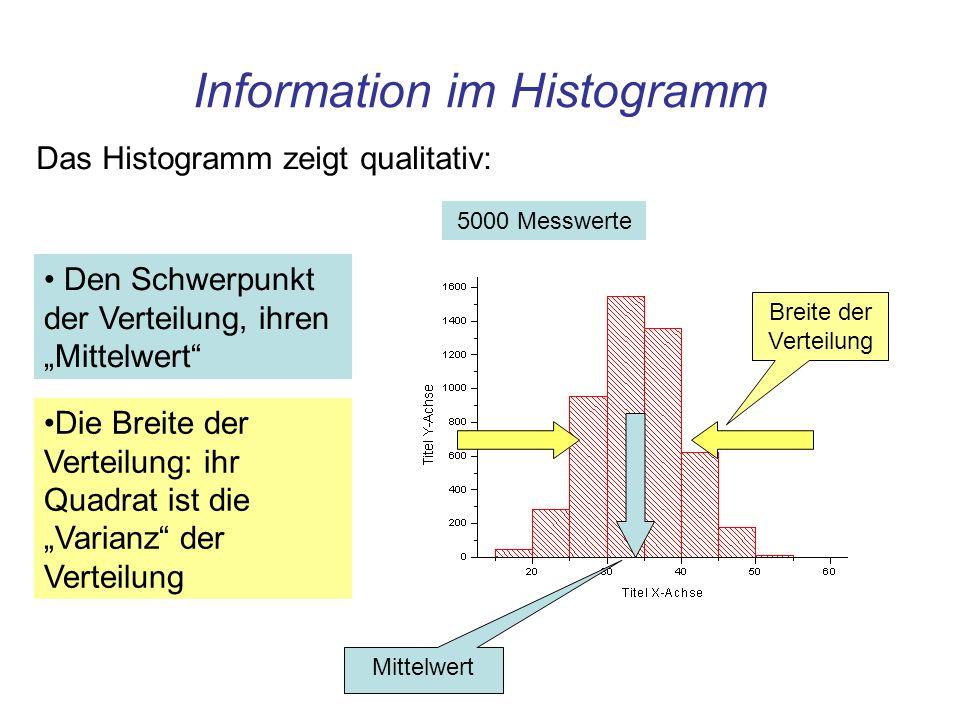 Mittelwert aus n Beobachtungen der Messwerte x i Varianz, Quadrat der Standardabweichung der Messwerte x i Messwert x i N Zahl der Messwerte Standardabweichung des Mittelwerts Mittelwert, Varianz, Standardabweichung