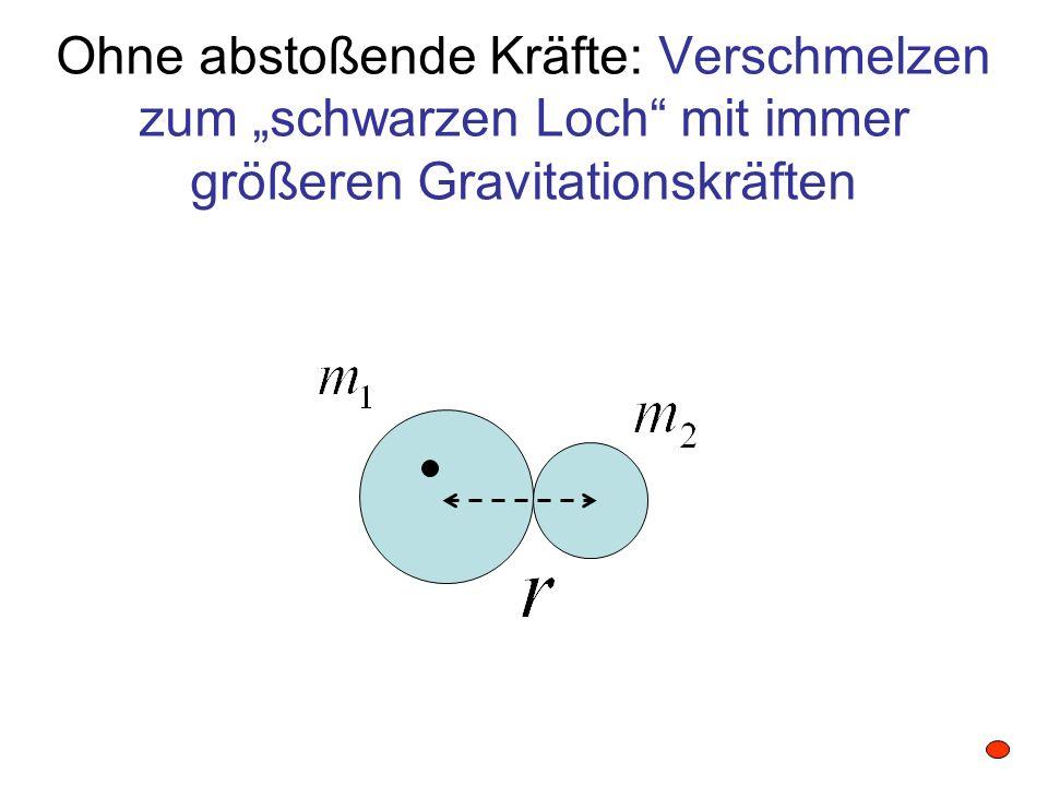 Ohne abstoßende Kräfte: Verschmelzen zum schwarzen Loch mit immer größeren Gravitationskräften