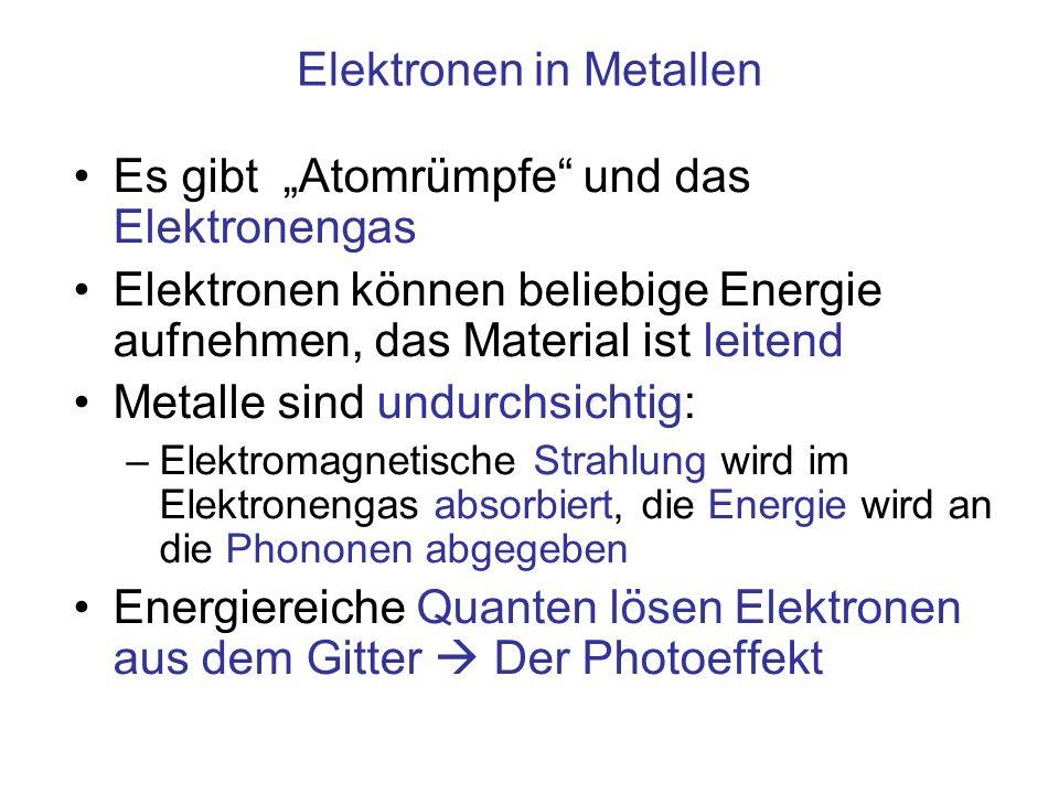 Elektronen in Metallen Es gibt Atomrümpfe und das Elektronengas Elektronen können beliebige Energie aufnehmen, das Material ist leitend Metalle sind u