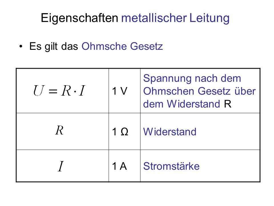 Eigenschaften metallischer Leitung Es gilt das Ohmsche Gesetz 1 V Spannung nach dem Ohmschen Gesetz über dem Widerstand R 1 Widerstand 1 AStromstärke