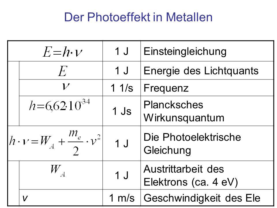 Der Photoeffekt in Metallen 1 JEinsteingleichung 1 JEnergie des Lichtquants 1 1/sFrequenz 1 Js Plancksches Wirkunsquantum 1 J Die Photoelektrische Gle