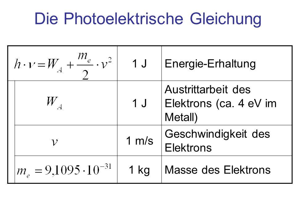 Die Photoelektrische Gleichung 1 JEnergie-Erhaltung 1 J Austrittarbeit des Elektrons (ca. 4 eV im Metall) 1 m/s Geschwindigkeit des Elektrons 1 kgMass