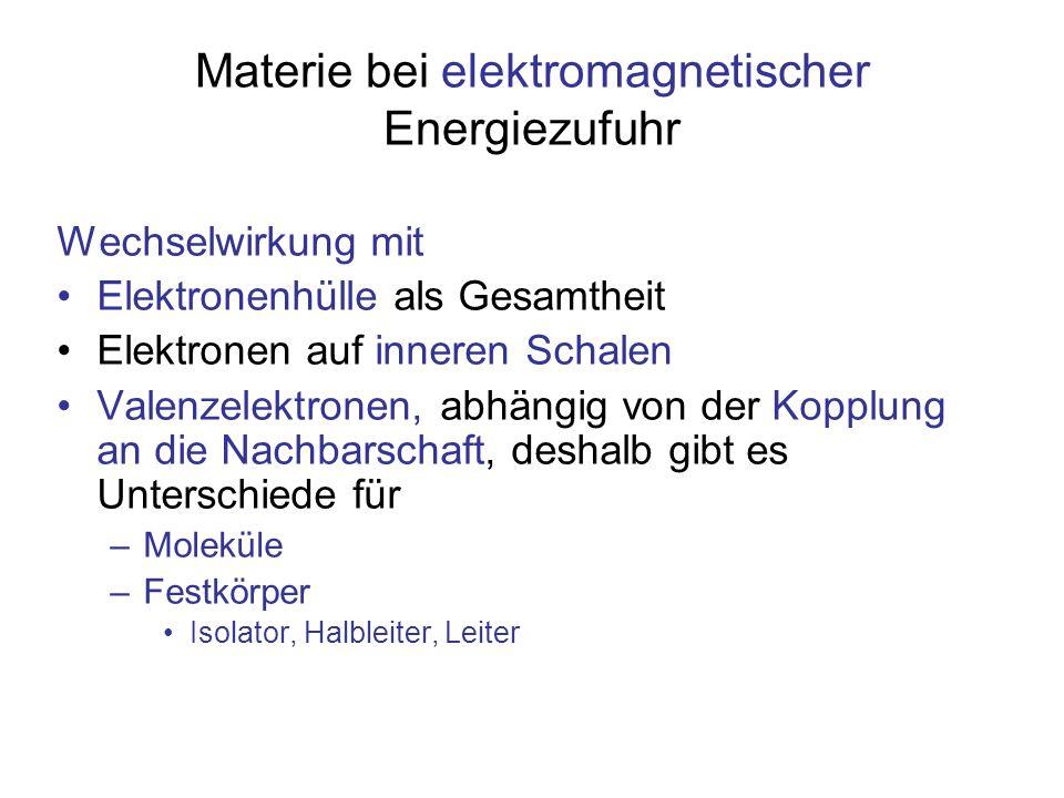 Materie bei elektromagnetischer Energiezufuhr Wechselwirkung mit Elektronenhülle als Gesamtheit Elektronen auf inneren Schalen Valenzelektronen, abhän