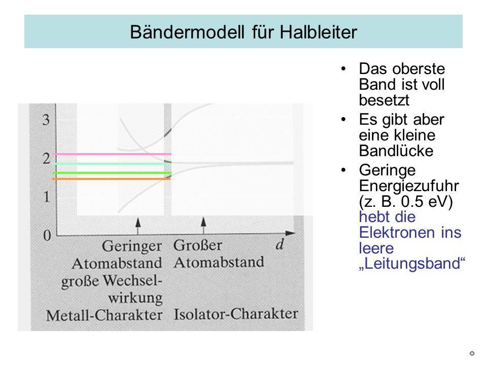 Bändermodell für Halbleiter Das oberste Band ist voll besetzt Es gibt aber eine kleine Bandlücke Geringe Energiezufuhr (z. B. 0.5 eV) hebt die Elektro
