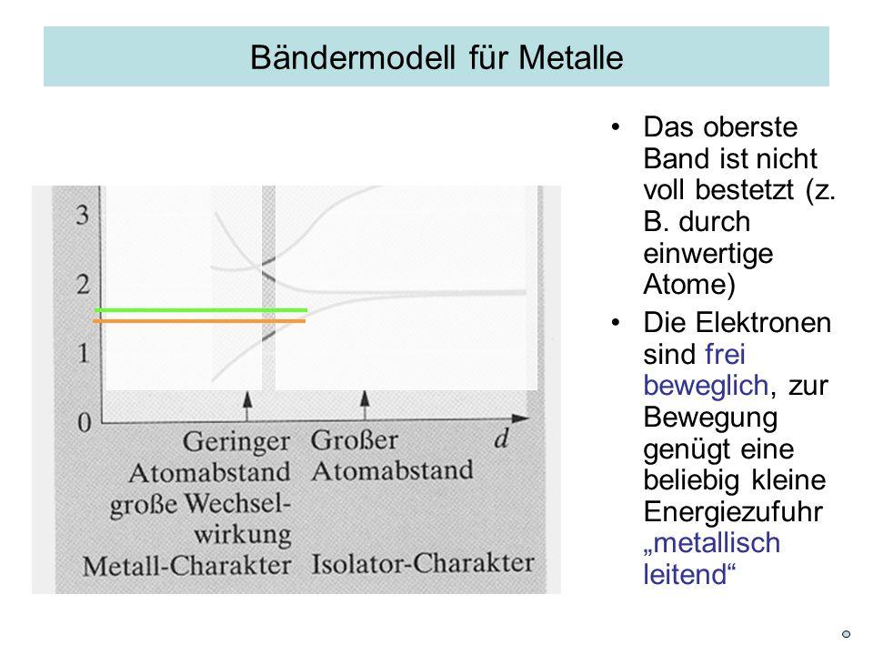 Bändermodell für Metalle Das oberste Band ist nicht voll bestetzt (z. B. durch einwertige Atome) Die Elektronen sind frei beweglich, zur Bewegung genü