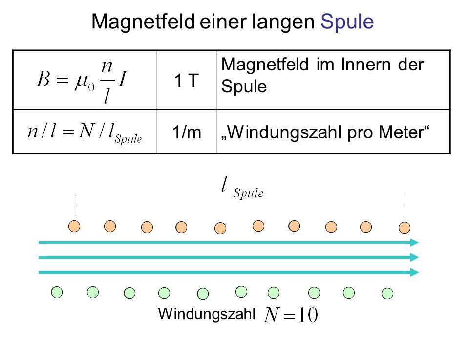 1 T Magnetfeld im Innern der Spule 1/mWindungszahl pro Meter Magnetfeld einer langen Spule Windungszahl