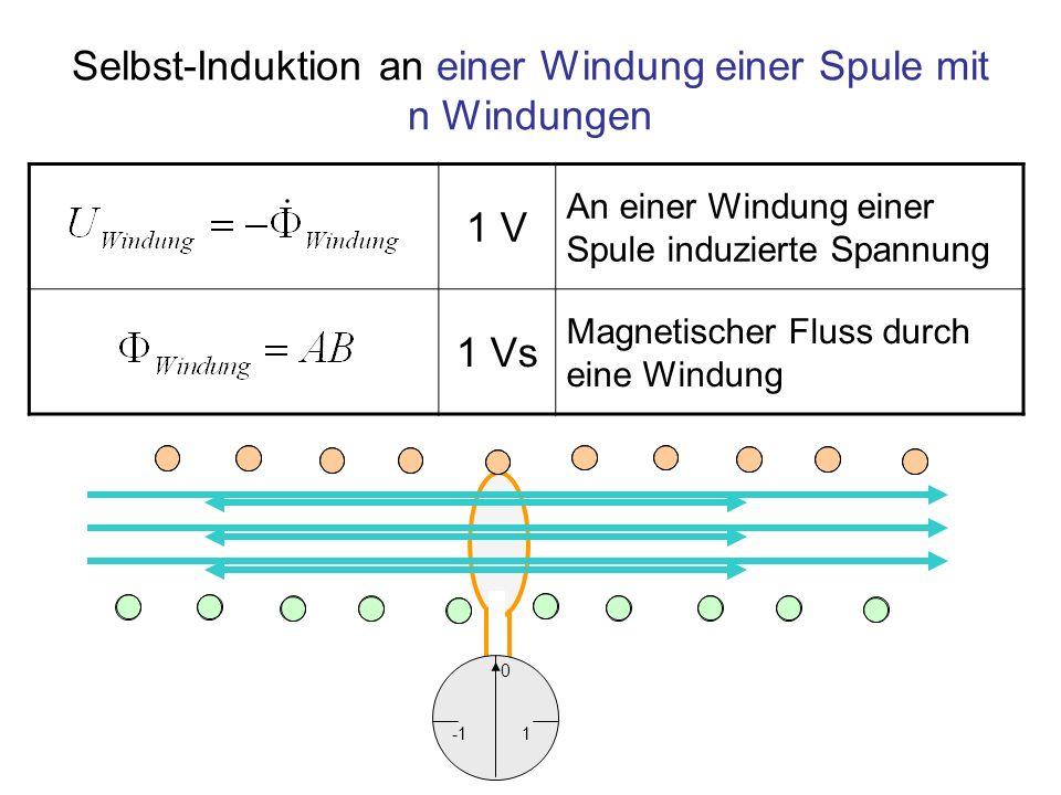 Selbst-Induktion an einer Windung einer Spule mit n Windungen 1 V An einer Windung einer Spule induzierte Spannung 1 Vs Magnetischer Fluss durch eine