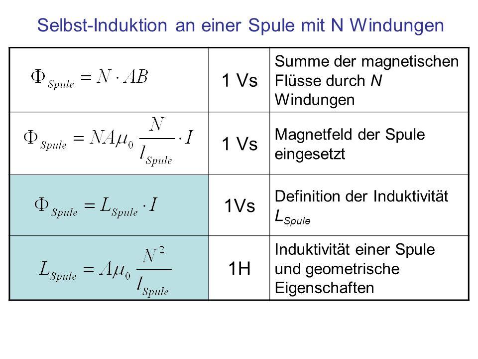 Selbst-Induktion an einer Spule mit N Windungen 1 Vs Summe der magnetischen Flüsse durch N Windungen 1 Vs Magnetfeld der Spule eingesetzt 1Vs Definiti